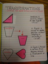 transformations notebook page MATHEMATIC HISTORY Mathematics is among the oldest sciences in human history. 7th Grade Math, Math 8, Grade 3, Transformations Math, Math School, School Life, Math Classroom, Future Classroom, Classroom Ideas