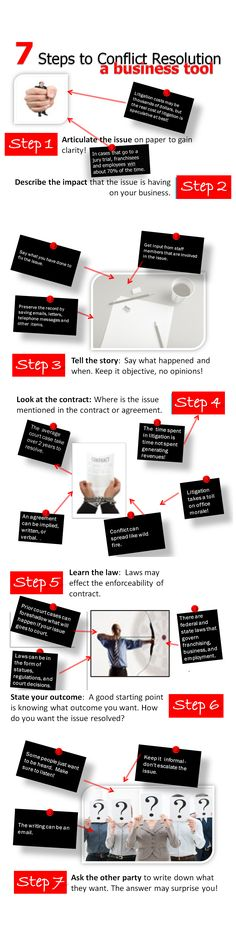 This infographic provides some great conflict resolution practices, but I pinned it here as a design inspiration. I love the way this infographic gets its messages across. It's sort of mind-mappy. Conflict Resolution Skills, Out Of Office Message, Coaching, Conflict Management, Teaching Social Skills, Educational Leadership, Career Development, Business Motivation, Communication Skills