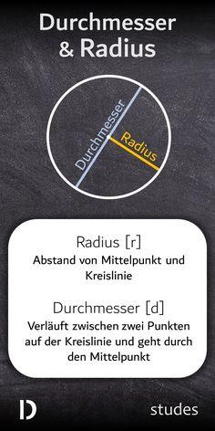 Der #Radius einer #Kreises ist der Abstand vom Mittelpunkt und #Kreislinie. Der #Durchmesser verläuft zwischen zwei Punkten auf der Kreislinie und geht durch den #Mittelpunkt des Kreises. Er ist genau doppelt so groß wie der Radius.