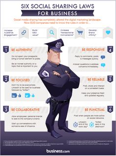 6 Laws Your Business Must Follow to Succeed on Social Media #SocialMediaMarketing #Infographic