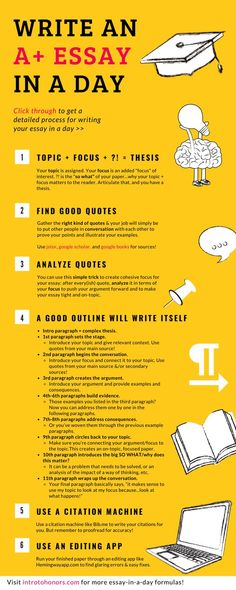 We offer top quality essay writing services at low rates. Our professional writers are all native speakers to ensure the fast provision of thoroughly researched papers Academic Essay Writing, Essay Writing Help, English Writing Skills, Essay Writing Tips, Writing Words, Essay Writer, Writing Topics, Writing Process, How To Write Essay
