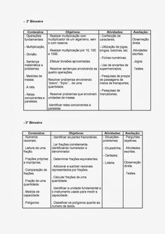 PLANEJAMENTO ANUAL 4° ANO ATIVIDADES (IMAGENS) PARA IMPRIMIR - PORTAL ESCOLA Bullet Journal, Lesson Plans For Elementary, Teaching Plot, Punctuation Activities, School Schedule, Area And Perimeter, Yearly, Index Cards, Ice