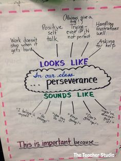 Love this idea for discussing what perseverance looks like and sounds like... great topic for the first week of school!