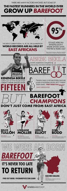 The fastest runners in the world ever, grow up barefoot There are many factors involved but many of the fastest runners in the World ever grow up barefoot. The Men's current 800m, 1k, 3k, 5k, 10k and marathon World records are held by East Africans. And 95% of East African Athletes don't wear shoes until they're 16 years old.