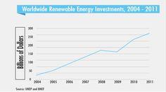 Peter Diamandis – Disruption of the Electric Utility