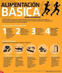 Alimentación básica para corredores. #running #alimentación