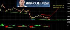 Vladimir's LST system