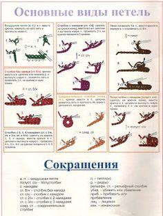 Gazebo das Artes: Tradução dos principais pontos em russo