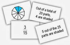 Math Coach's Corner: Equivalent Fractions Freebie!