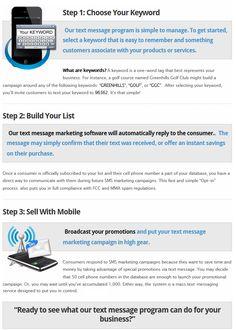 How It Works | MobileSMSMarketer.com