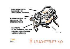 VUCA-Wanderschuhe New Technology, Hiking Shoes, Education