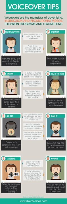 Voiceover Tips for your home overdub studio