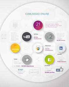 Innobasque 2012-2013 comunidad online | #albertobokos