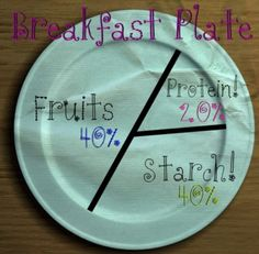 From the tumblr Undressed Skeleton! What your breakfast plate should look like! :)