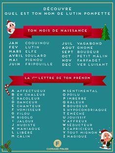 Découvre quel est ton nom de Lutin Pompette ! - Le Blog de CadeauxFolies