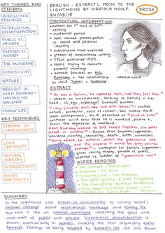 Scanned notes on Virginia Woolf extract from AQA's Love Through the Ages A2 textbook using Cornell Note Taking Method ft. cute little lighthouse