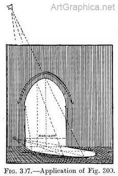 arch and perspective
