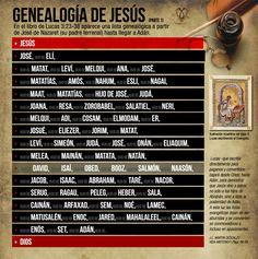 Infografías cristianas - Buscar con Google
