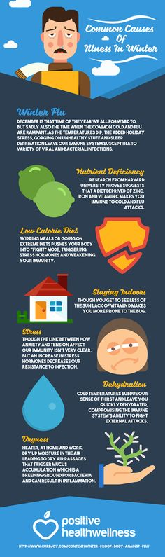 Common Causes Of Illness In Winter – Positive Health Wellness Infographic