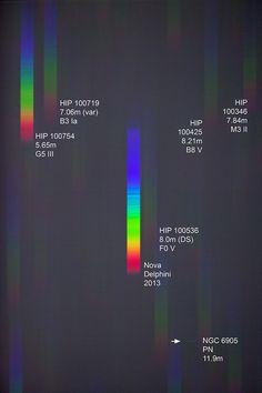 NASA's Astronomy Picture Of The Day – A Spectrum Of Nova Delphini