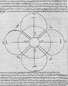 """he number eight was important among Sufi mystics. """"The octagon, with a ninth point in the center, is also central to the mystical symbology of Sufism. It is the seal or design which Ernest Scott says 'reaches for the innermost secrets of man'. Meaning wholeness, power and perfection, this primary geometrical symbol is one which Sufis associate with Shambhala"""