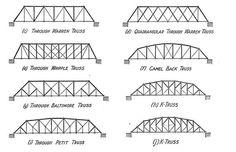 How to build a pasta bridge - WD-STEM