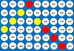 jeux/outils pour connaître les tables de multiplication