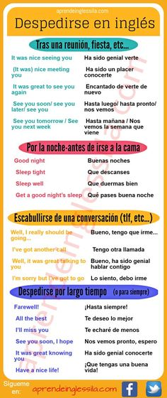 Learning spanish, Spanish language and more ideas . Spanish Phrases, Spanish Grammar, Spanish Vocabulary, Spanish English, Spanish Words, English Tips, English Phrases, Grammar And Vocabulary, Spanish Language Learning
