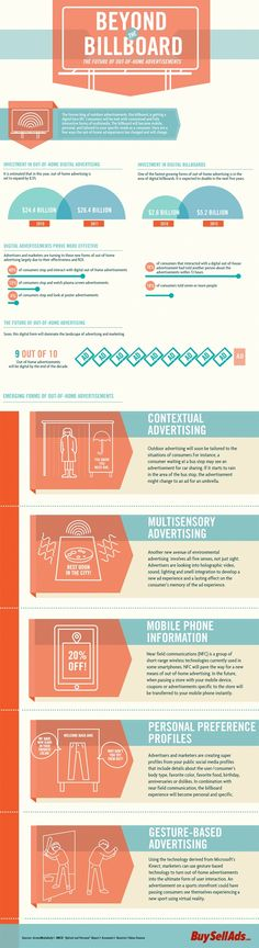The Future Of Outdoor Advertising Infographic - Beyond The Billboard Out Of Home Advertising, Online Advertising, Advertising Ideas, Advertising Industry, Contextual Advertising, Business And Economics, Information Architecture, Google Ads, Digital Signage