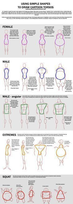 cartoon character body types - Google Search