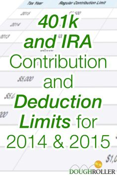 If you are taking advantage of a qualified investment program, you need to know the rules. Here are the 401k and IRA contribution and deduction limits for 2015.