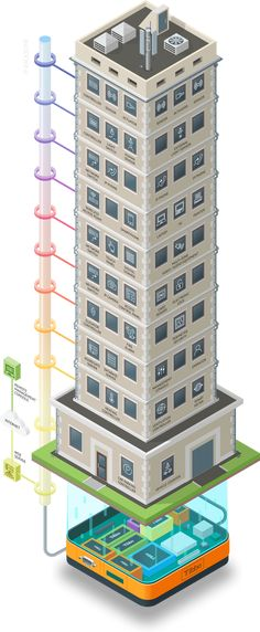 AggreGate Building Automation is a powerful and flexible Building Management System (BMS). Its vendor-agnostic technology and open-source interfaces based on IT standards are extremely well-suited for controlling all intelligent building systems. Building Management System, Building Systems, Network Infrastructure, Process Control, Server Room, Smart City, Buildings