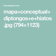 mapa+conceptual+diptongos+e+hiatos.jpg (794×1123)