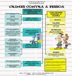ENTENDEU DIREITO OU QUER QUE DESENHE ???: CRIMES CONTRA A PESSOA