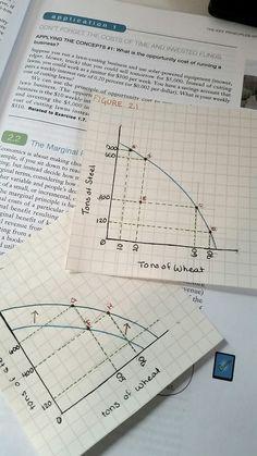 graphs are fun