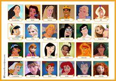 En ce moment, je fais un peu de tri sur le blog et je redonne un second souffle à quelques designs. C'est le cas du Qui est-ce ? Voici la nouvelle version avec les personnages Disney. Les règles du...