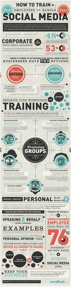 Cómo entrenar a los empleados para el manejo del Social Media