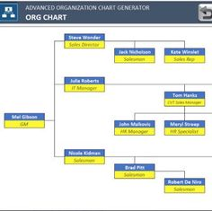 did you try someka automatic org chart maker advanced version the simplest quickest - Organisational Chart Creator