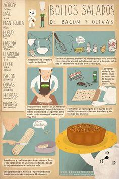 Las recetas ilustradas de Pan y Peter