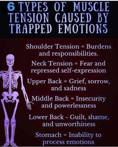 Trapped emotions affect your physical, as well as mental health. Health Facts, Health And Nutrition, Health Tips, Health Fitness, Health And Wellbeing, Mental Health, Types Of Muscles, Massage Therapy, Reiki Therapy