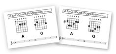 First Guitar Lessons