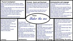 Under the Sea Theme EYFS Plan