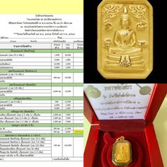 Luang Pho Sothon, Historical police Edition, Police Division 3, CIDI Headquarters, Royal Thai Police, Puttha Phisek ceremony at Sothon Wararam Worawihan Temple, November 7, 2019, built with gold 9 gram (16 gram with casing) number 881 of 999pcs Amulets, Pho, Division, Temple, Police, November, Gold, November Born, Temples