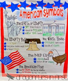 American Symbols and Presidents : Patriotism, Washington and American Symbols - Engaging Teaching - Traci Clausen Learn about American Symbols and Presidents George Washington and Abraham Lincoln with anchor charts, crafts, writing and reading! 3rd Grade Social Studies, Social Studies Activities, Teaching Social Studies, Teaching History, Student Teaching, Teaching Ideas, History Education, Kindergarten Social Studies Lessons, Teaching Resources