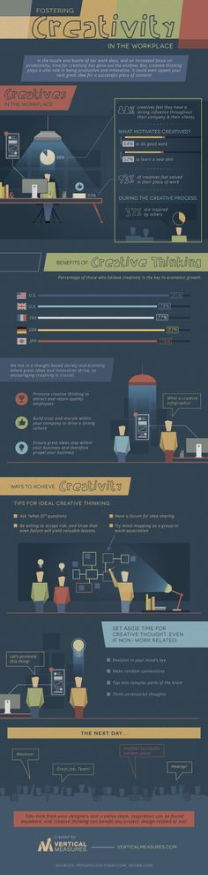 Fostering Creativity in the Workplace #Infographic @verticalmeasure