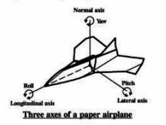 Stability On A Paper Airplane  A paper airplane is capable of proper flight only if it is stable both statically and dynamically. A stable airplane in flight is one which when disturbed will automatically bring itself back to it is original course. A stable airplane  Continue reading   The post Stability On A Paper Airplane appeared first on Origami Blog.