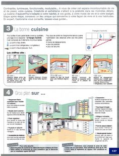 The Best 2019 Interior Design Trends - Interior Design Ideas Kitchen Interior, Kitchen Design, Kitchen Workshop, Kitchen Layout Plans, Drawing Furniture, House Layouts, House On Wheels, Home Staging, Entryway Decor