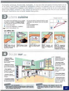 cuisine et ergonomie ce qu'il faut connaître