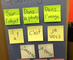 Anchor Charts in the World Language Classroom?  Mais Oui!