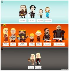 Game of Thrones by Chris Bishop